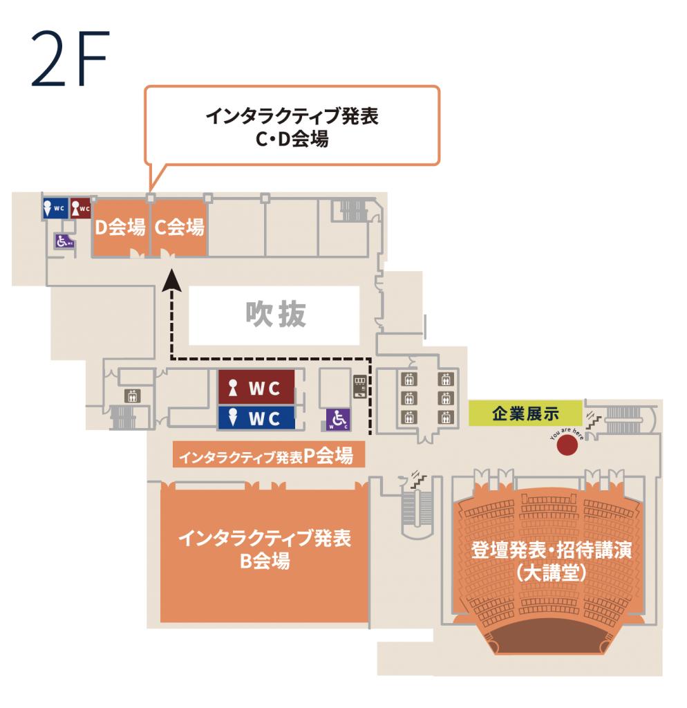 venue2F
